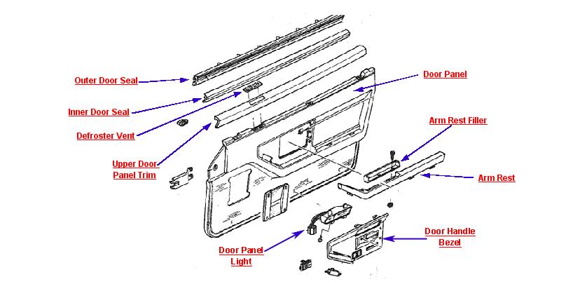 Corvette C4 Door Panels